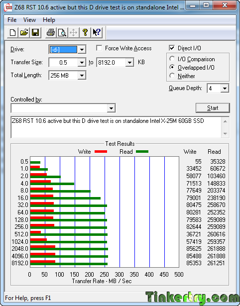 Z68-RST-10.6-active-but-this-D-drive-test-is-on-standalone-Intel-X-25M-60GB-SSD