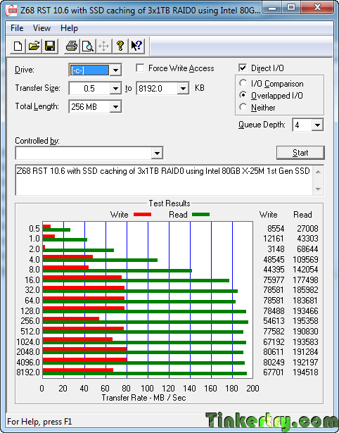 Z68-RST-10.6-with-SSD-caching-of-3x1TB-RAID0-using-Intel-80GB-X-25M-1st-Gen-SSD
