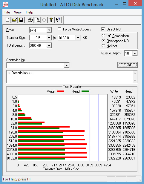 ATTO-Disk-Benchmark-3-runs-CCPRO2-enabled-256MB-dataset-Queue-Depth-10