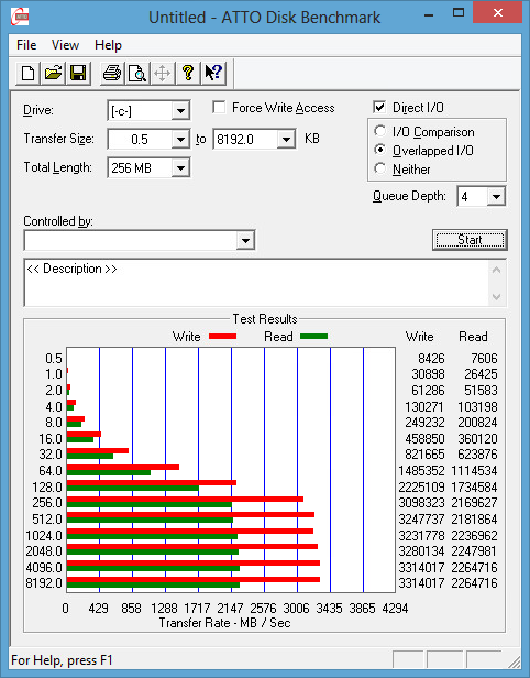 ATTO-Disk-Benchmark-3-runs-CCPRO2-enabled-256MB-dataset