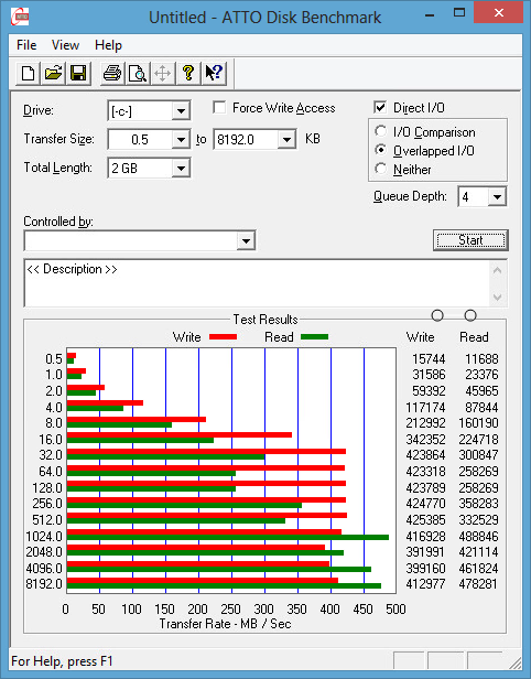 ATTO-Disk-Benchmark-first-run-CCOPRO2-enabled