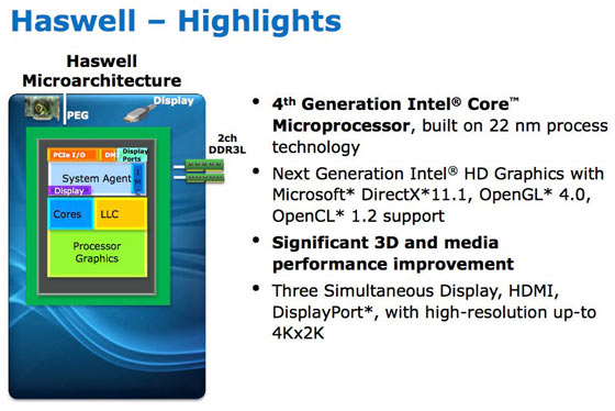 Haswell-Microarchitecture