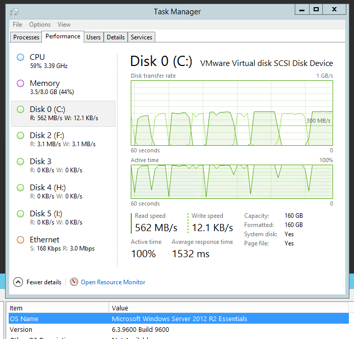 Task-Manager-showing-disk-activity