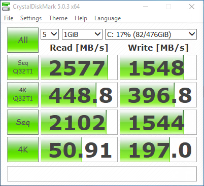 TinkerTry-Tested-Samsung_950_PRO_CrystalDiskMark_SSD_on_SYS-5028D-TN4T_Run2of3