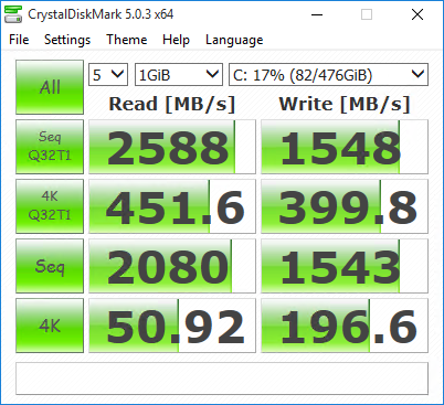 TinkerTry-Tested-Samsung_950_PRO_CrystalDiskMark_SSD_on_SYS-5028D-TN4T_Run3of3