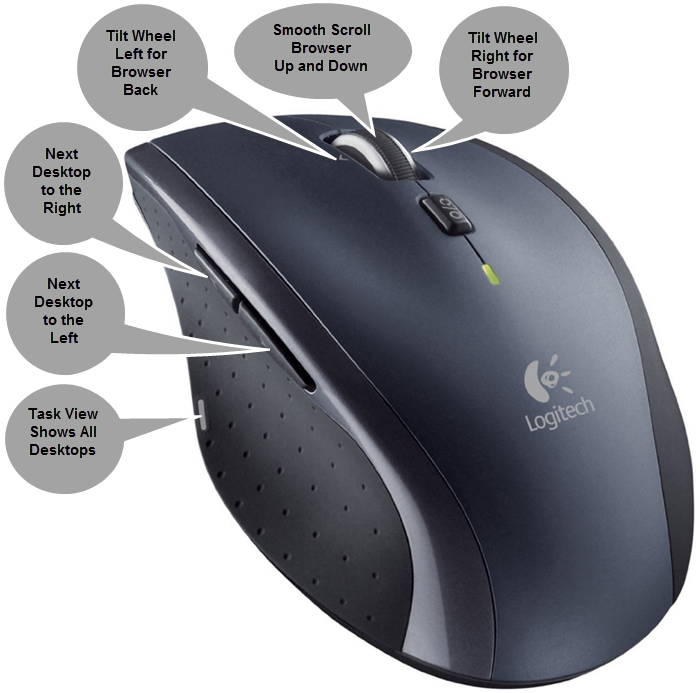 TinkerTry-drawing-of-m705-mouse-mappings1