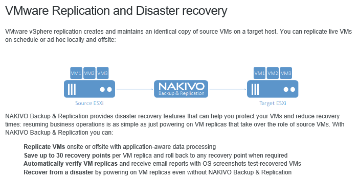 VMware Replication and Disaster recovery