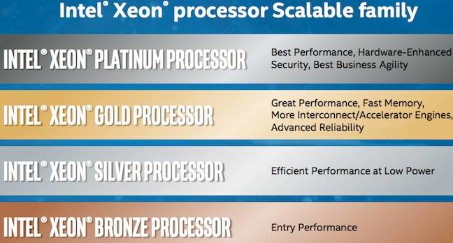 xeon_scalable_family_new
