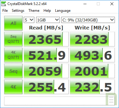 CrystalDiskMark_5_2_2_x64_Optane_P4800X_results_on_Xeon_D_1541_TinkerTry-Aug-13-2017