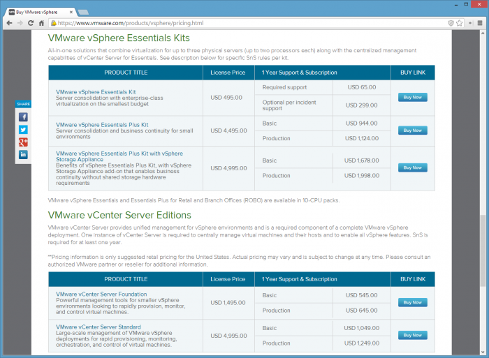 VMware-vCenter-Server-Editions-pricing