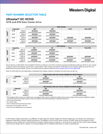 data-sheet-part-numbers-ultrastar-dc-hc510