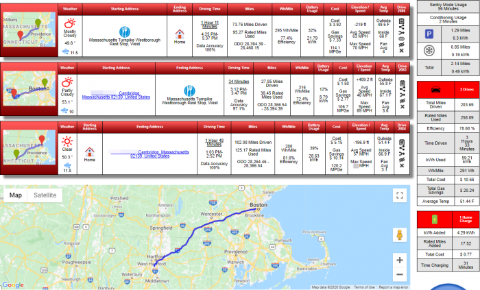 2019-03-14-TeslaFi-Wethersfield-CT-to-Cambridge-MA-and-back-efficiency-data-TinkerTry