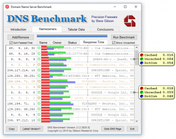 DNS-Benchmark-results-zip-code-06109-on-Cox-Communications-2017-11-16--TinkerTry