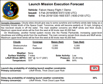 L-1-Forecast-6-Feb-Launch