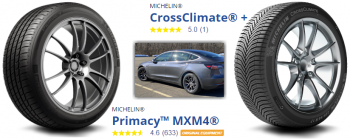 CrossClimate