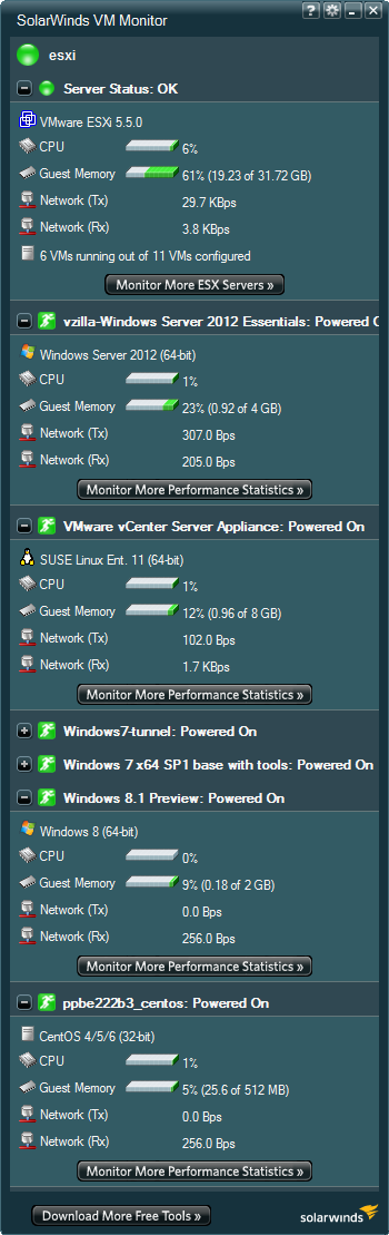 VM-Monitor-working-with-ESXi-5.5-after-restart