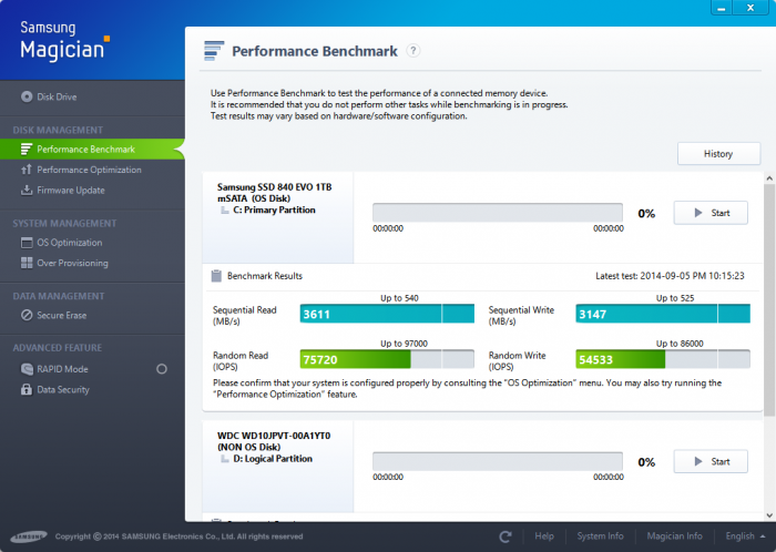 Samsung-Magician-Performance-Benchmark-840-EVO-1TB-mSATA-disk-on-Windows-8.1-on-Lenovo-W520-laptop