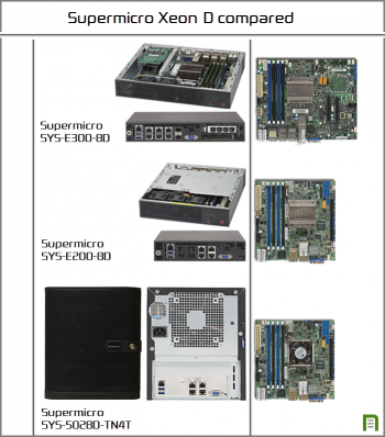 Supermicro-Xeon-D-1500-compared--TinkerTry