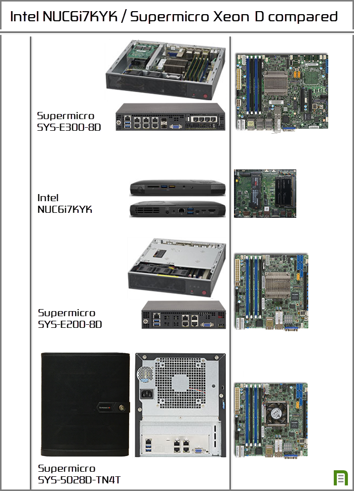 TinkerTry-Intel-NUC-and-Supermicro-Xeon-D-specs-compared-2016-08-20
