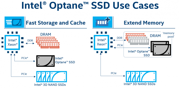 Optane_usages4