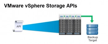 status-of-vsphere-6-7-support-by-vmware-vm-backup-companies