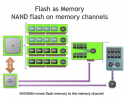 Flash_as_Memory