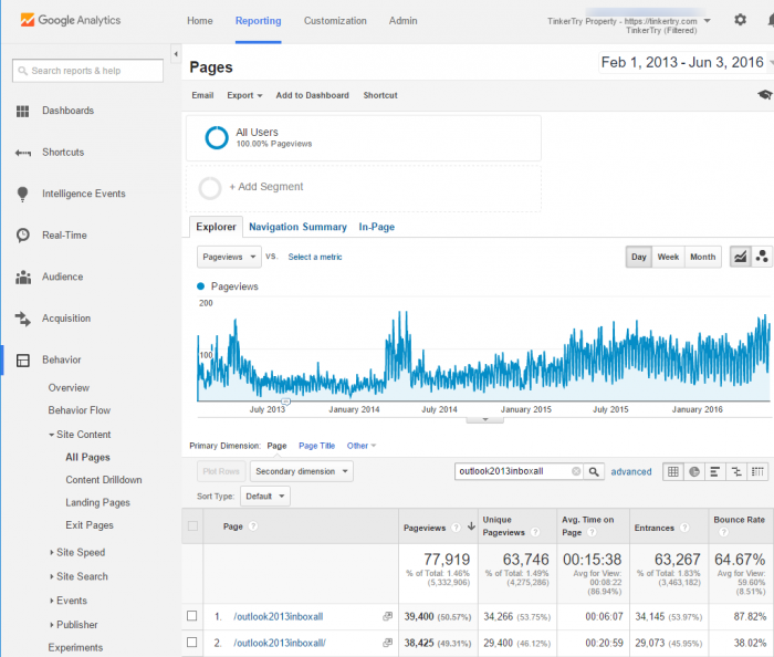 GoogleAnalytics-for-outlook2013inboxall