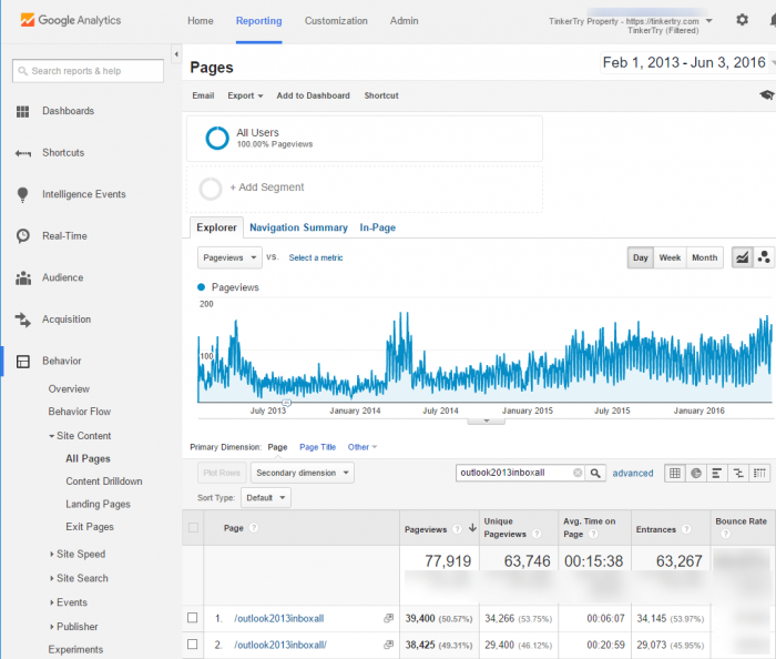 GoogleAnalytics-for-outlook2013inboxall-blurred