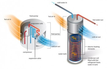 HeatPump_Works