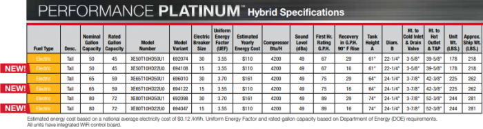 Rheem-Performance-Platinum-specs