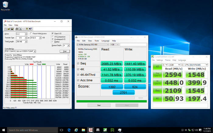 TinkerTry-Tested-Samsung_950_PRO_Best_of_3_runs_based_on_peak_read_speeds_on_SYS-5028D-TN4T-2015-11-07