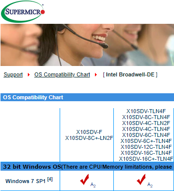 OS-Compatibility