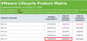 VMware-Lifecycle-Product-Matrix--TinkerTry-excerpt-2020-08-25