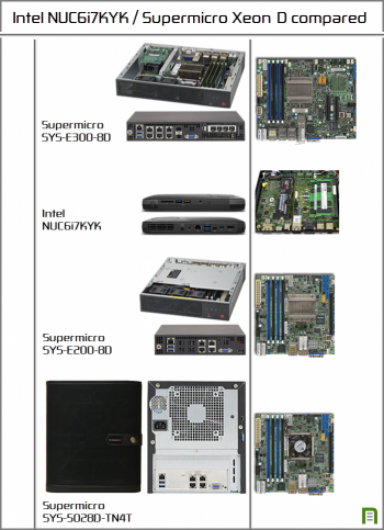 tinkertry-intel-nuc-and-supermicro-xeon-d-compared