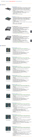 All-Xeon-D-2100-X11-Supermicro-products