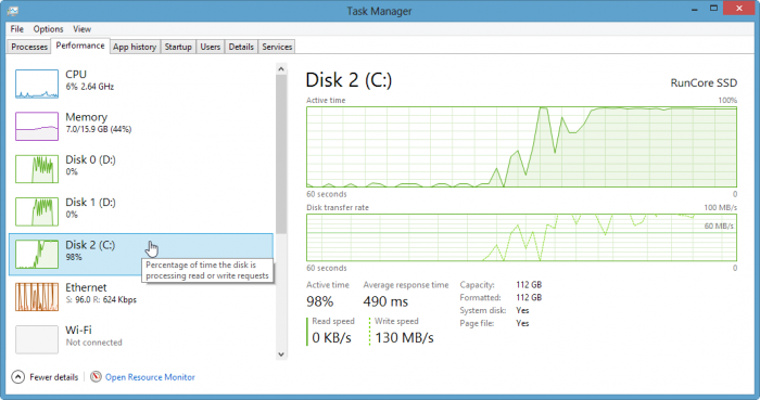 task-manager-windows-8-c-drive