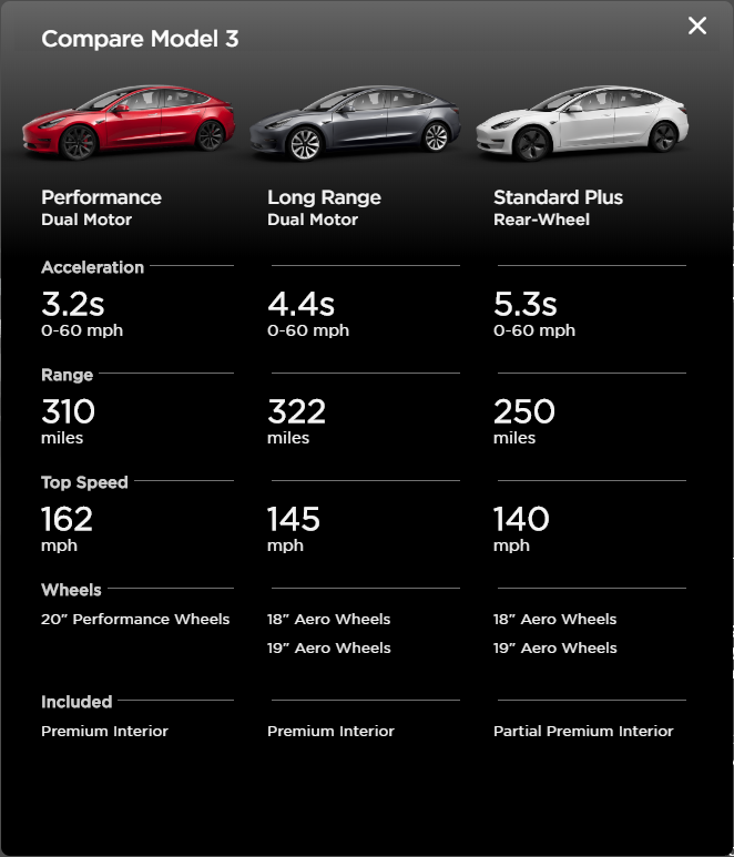 Model-3-specs-listed-at-Tesla