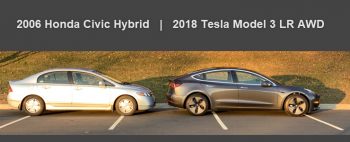 honda-and-tesla