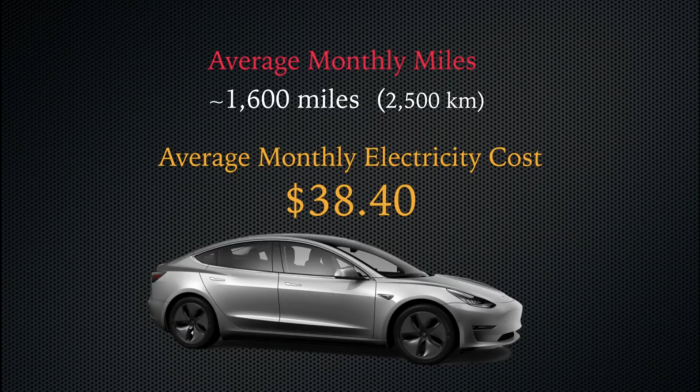IMG_9171-average-monthly-electricity-cost-model-3--Like-Tesla.PNG