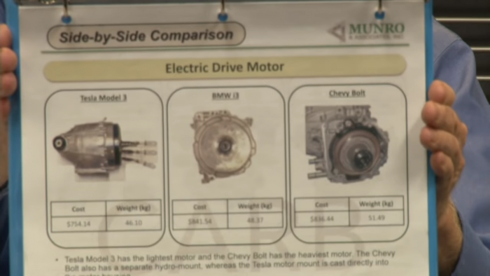 MUNRO-Side-by-Side-Comparison-EV-motors-Tesla-Model-3-BMW-i3-Chevy-Bolt--TinkerTry