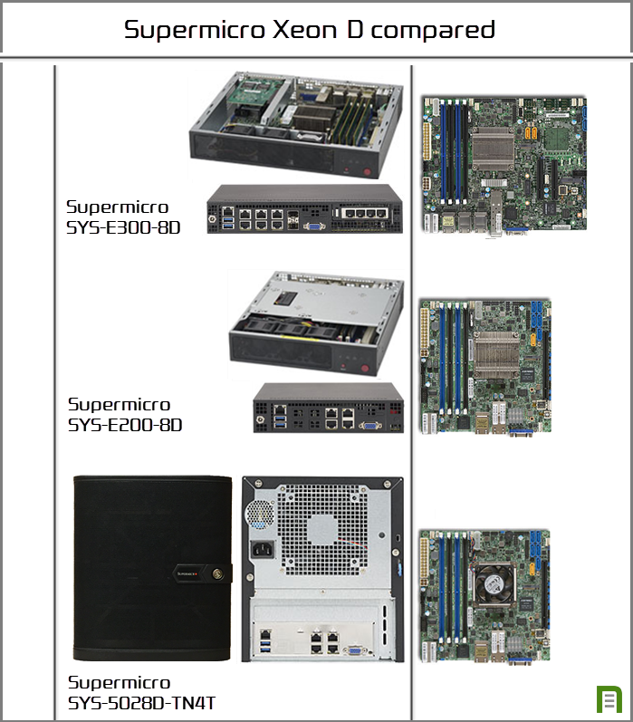 tinkertry-supermicro-xeon-d-compared