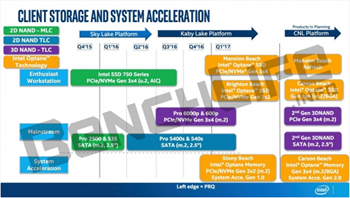 Leaked-Intel-Roadmap-Details-Upcoming-Optane-XPoint-SSDs-and-Storage-Accelerators
